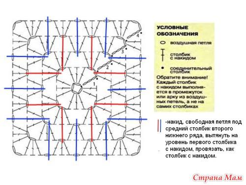 «Бабушкины квадраты» по-испански из остатков пряжи