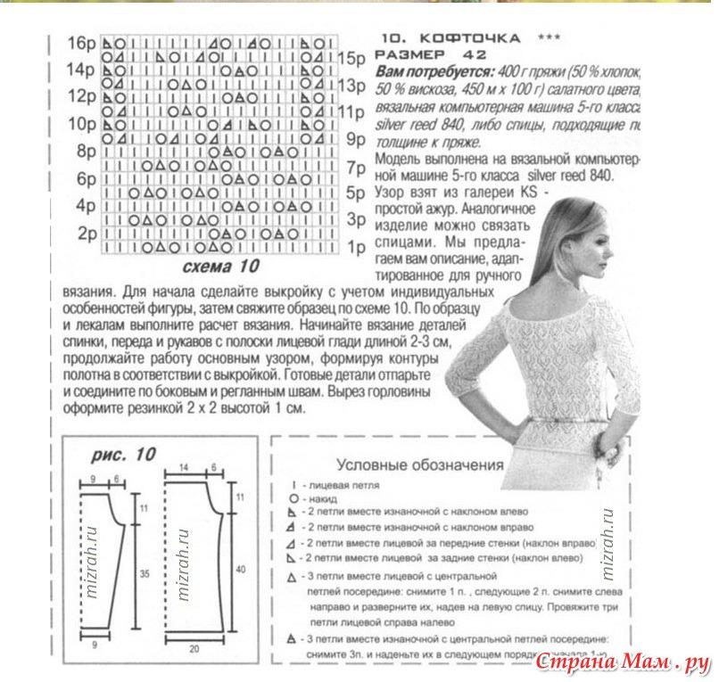 Ажурные вязаные кофты спицами схемы и описание7
