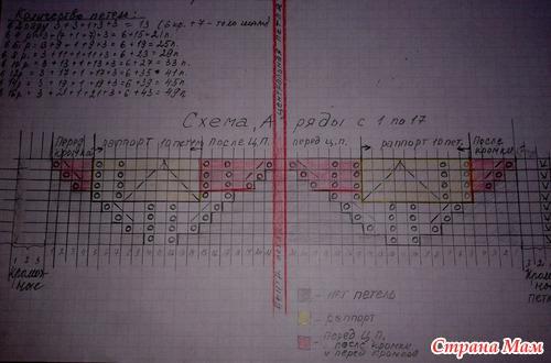 На листе схеме я указываю ряды