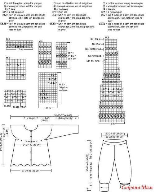 Детский костюмчик, шапочка, носочки от DROPS DESIGN.