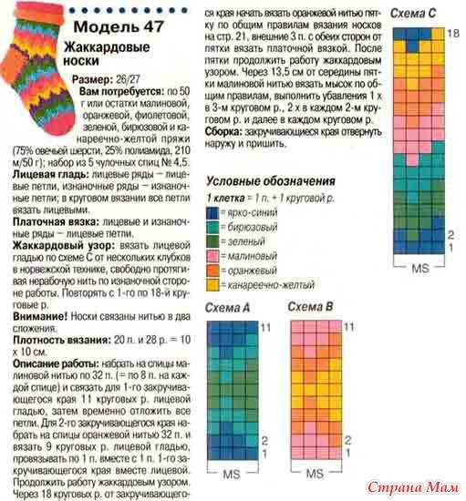Вязание спицами жаккардовые узоры для носков схемы 1