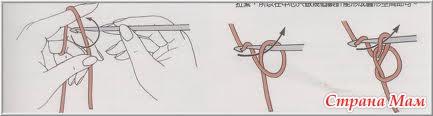 Вязание крючком петли видео - материалы топиарий выкройка ковра выкройка платье для малышки