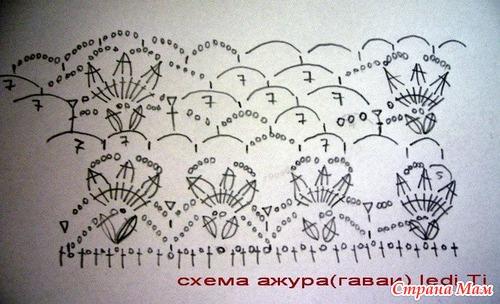 """Пляжная туника """"Тюльпанчики"""" или """"Гавайи"""" в разных моделях"""