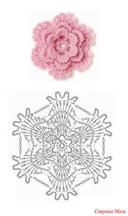 Пришиваем бантики или цветочки
