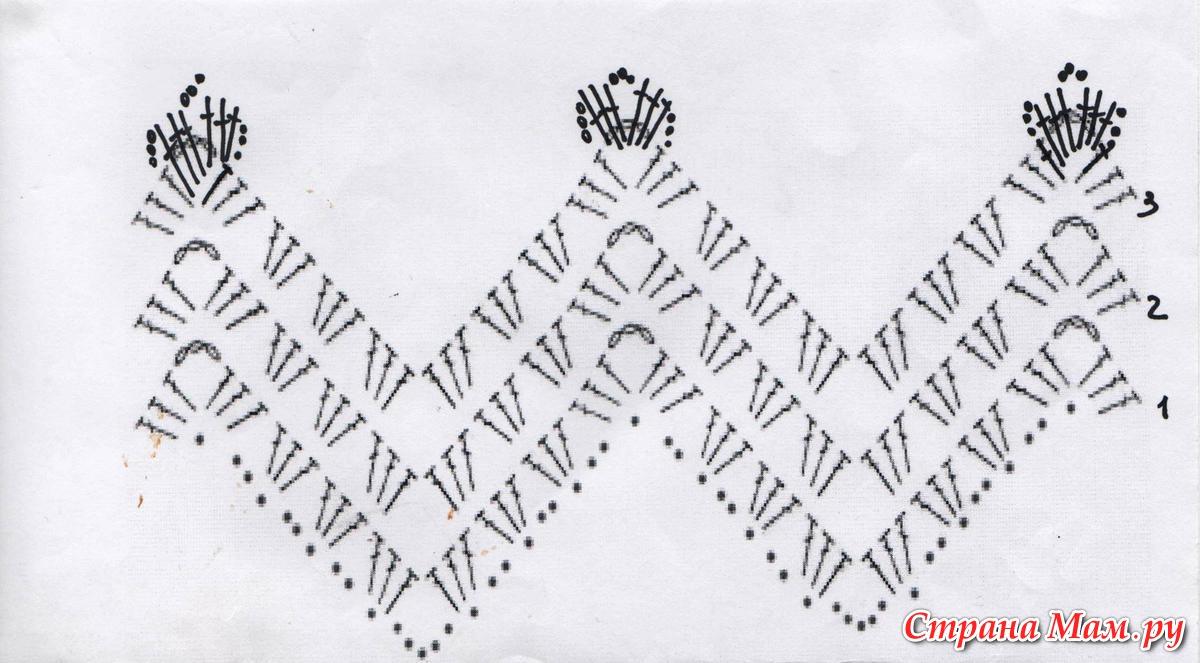 Вязание пледов крючком узором зигзаг