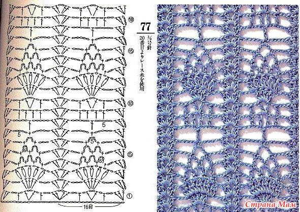 Ажурные узоры для вязания шарфов крючком