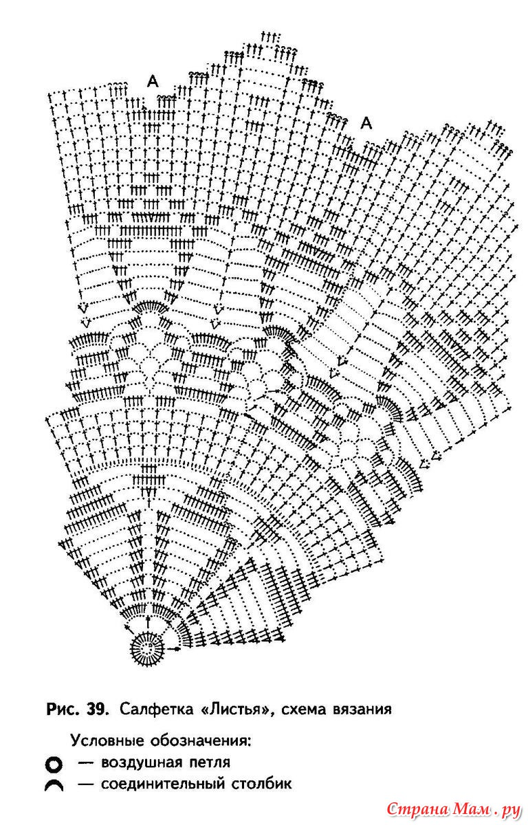 Схема вязания шали дубовые листья крючком 42