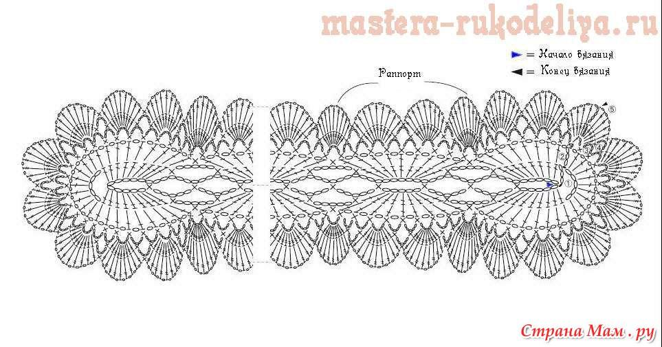 схема вязания крокодила крючком