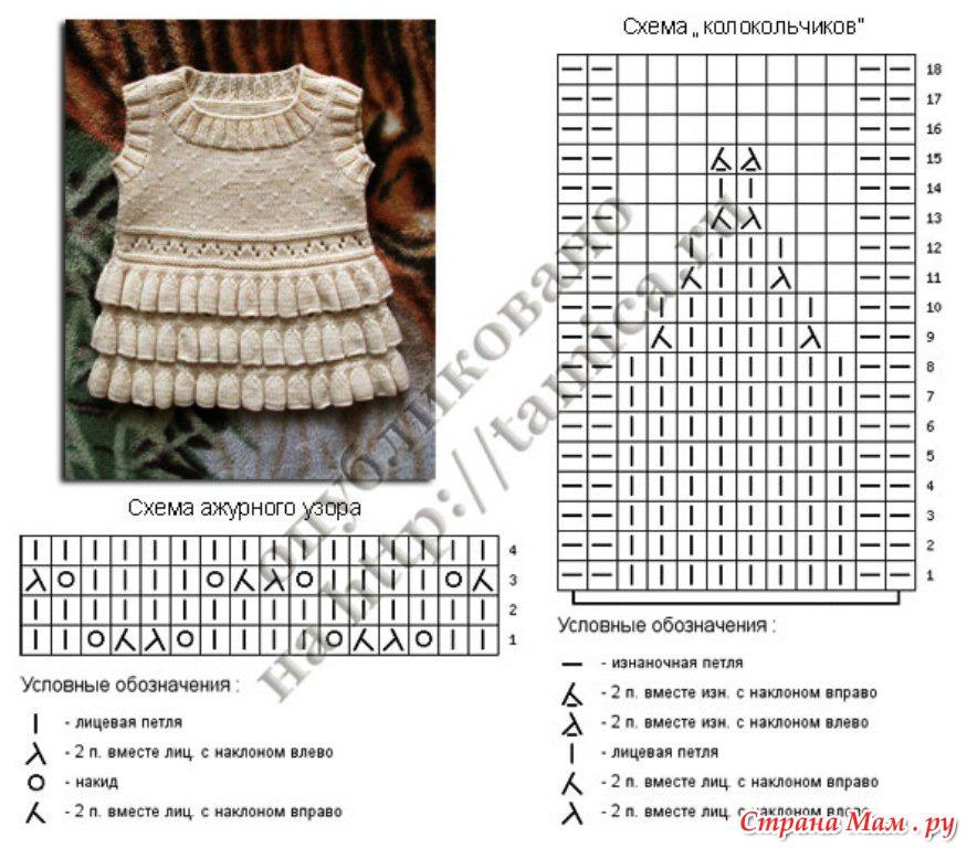 Схемы узоров для вязания спицами с описанием для девочек