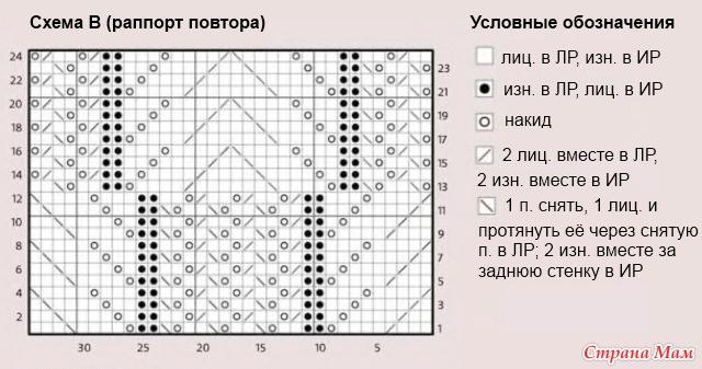Вязание спицами узор медвежьи лапки схема и описание