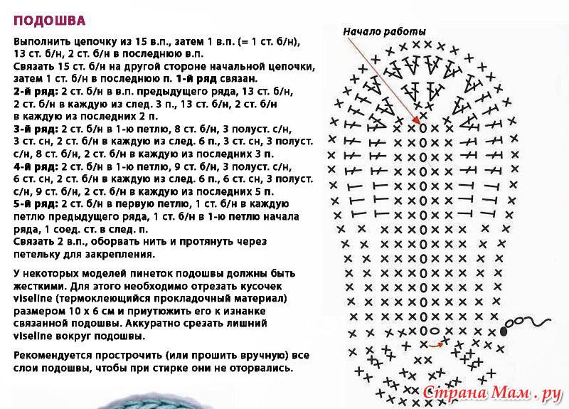 vyazanie-kryuchkom-minetki