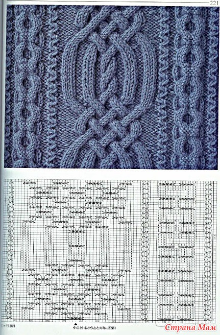 Схема центрального арана