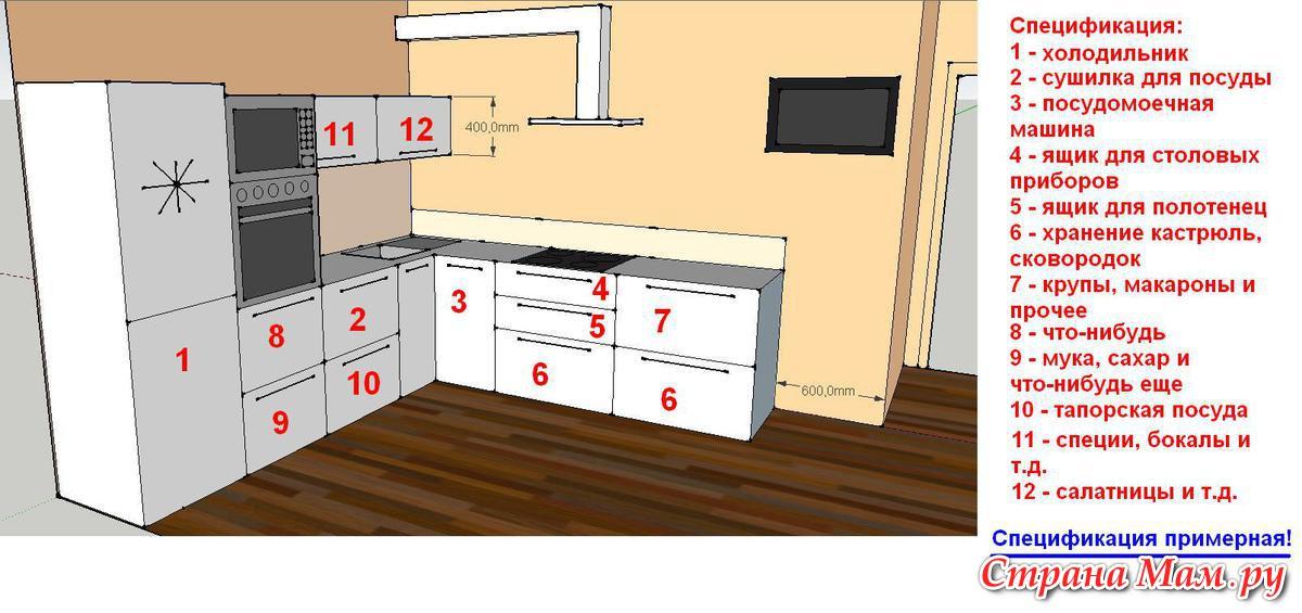 как правильно расставить шкафы на кухне фото порту