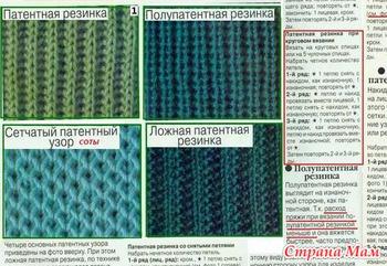 патентная резинка спицами схема вязания вкруговую